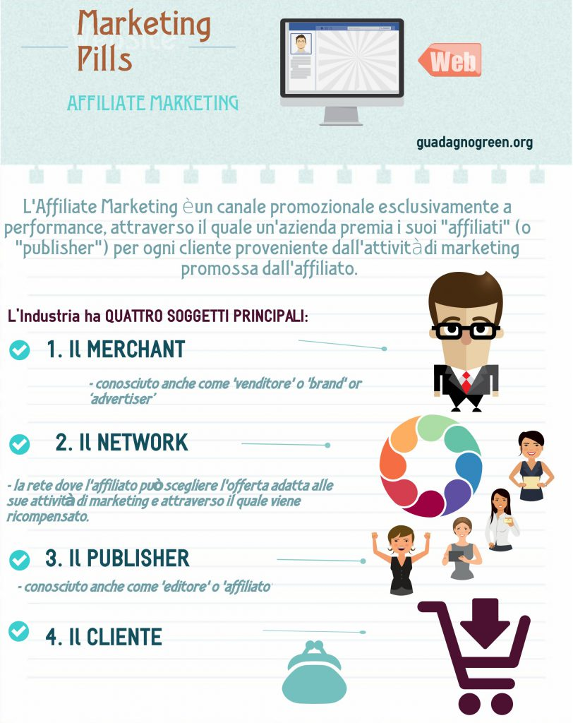 MarketingAffiliazioni-guadagnogreen