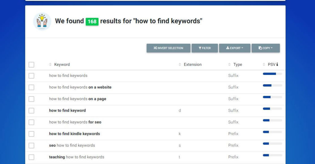 how to find keywords hypersuggest