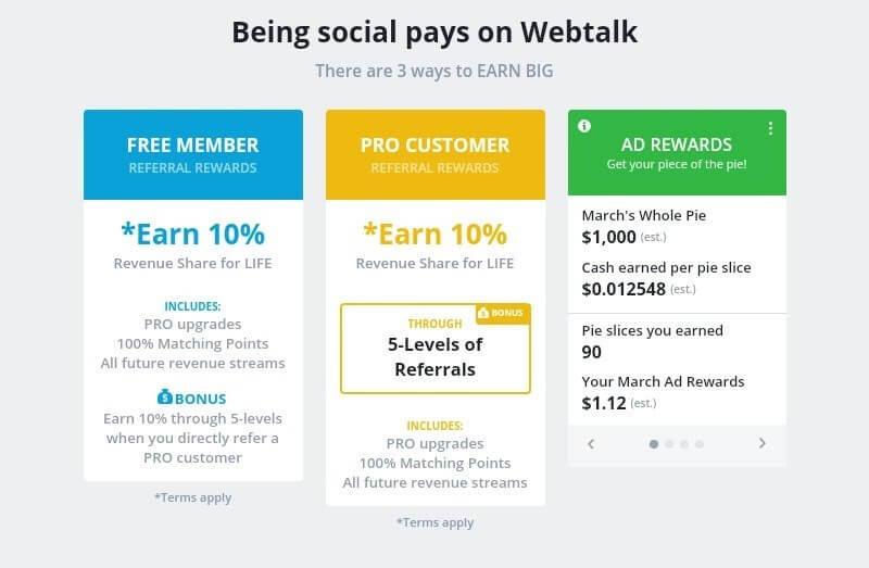 guadagnare online con webtalk